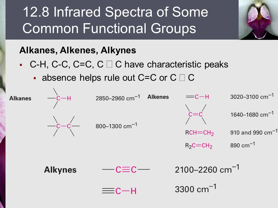 12.8 Infrared Spectra of Some Common Functional Groups