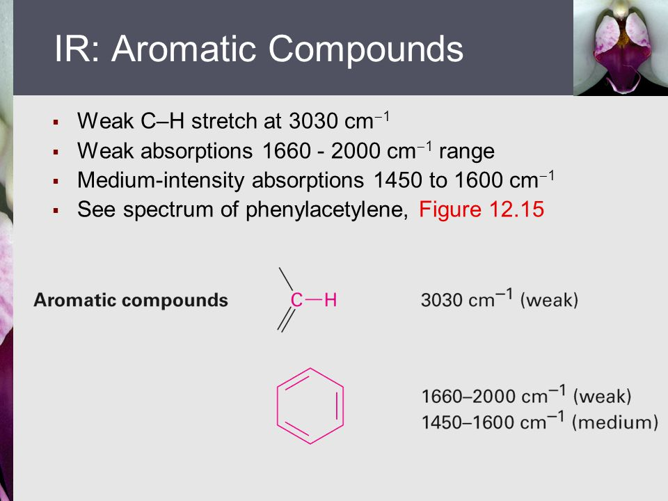 IR: Aromatic Compounds