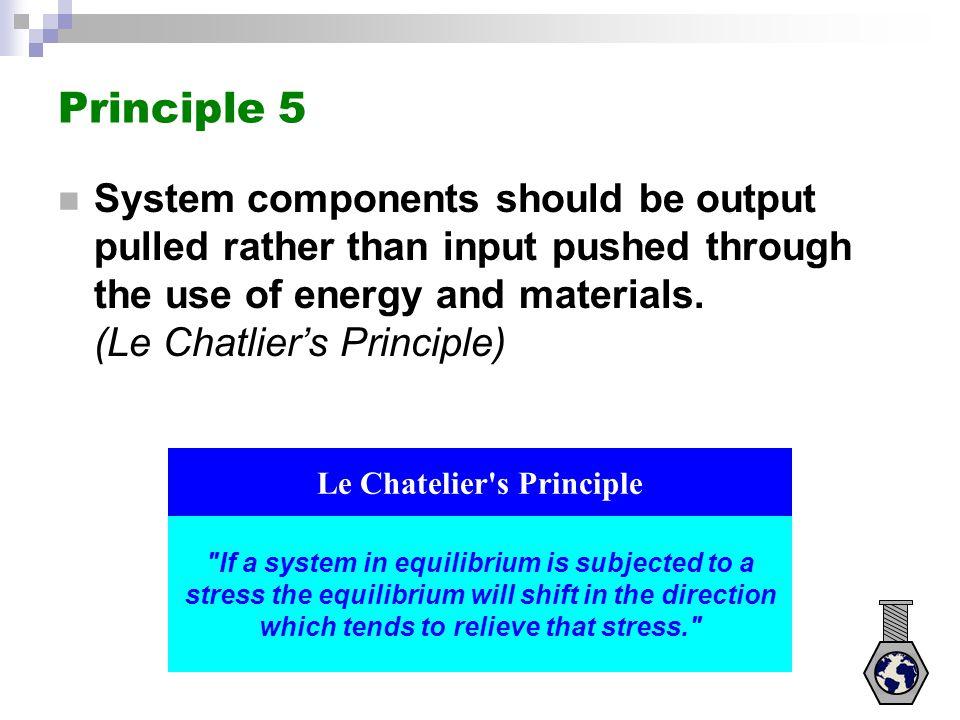 Le Chatelier s Principle