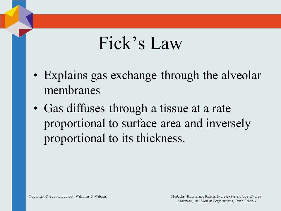 Fick's Law Explains gas exchange through the alveolar membranes