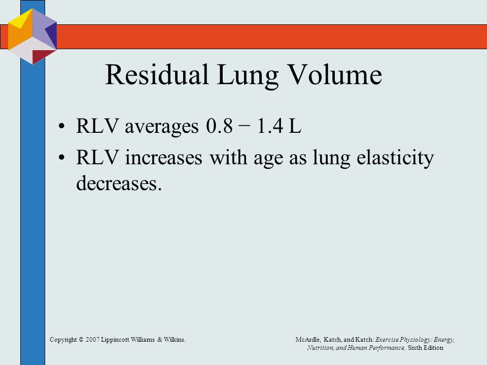 Residual Lung Volume RLV averages 0.8 − 1.4 L