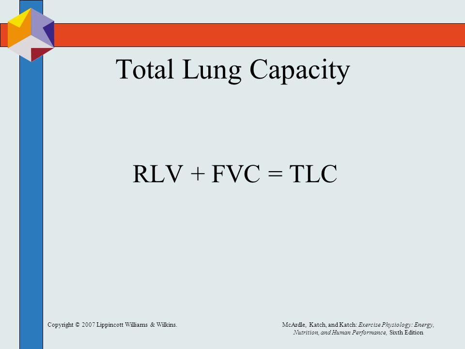 Total Lung Capacity RLV + FVC = TLC