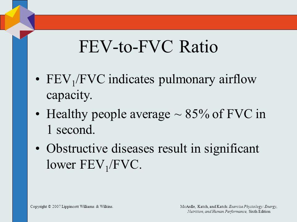 FEV-to-FVC Ratio FEV1/FVC indicates pulmonary airflow capacity.
