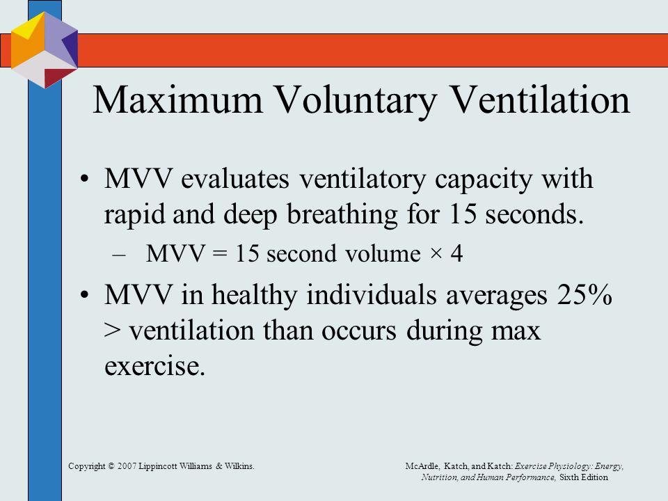 Maximum Voluntary Ventilation