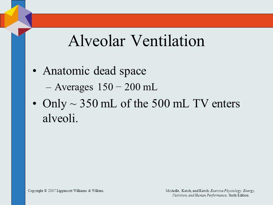 Alveolar Ventilation Anatomic dead space