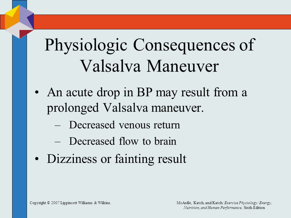 Physiologic Consequences of Valsalva Maneuver