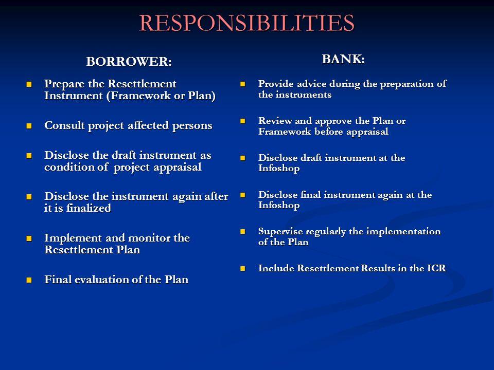 RESPONSIBILITIES BANK: BORROWER: