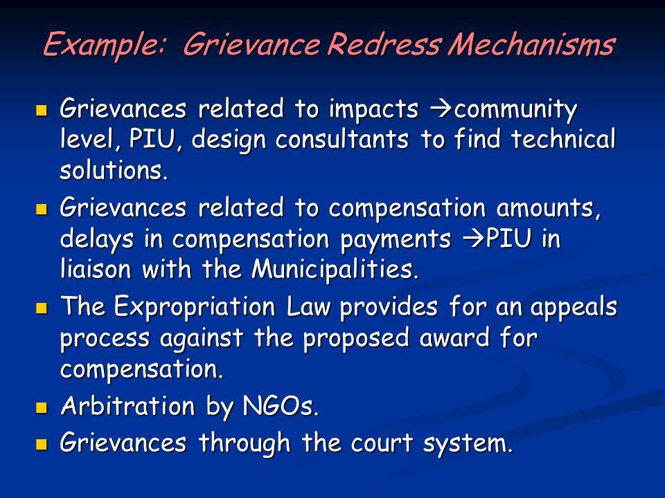 Example: Grievance Redress Mechanisms