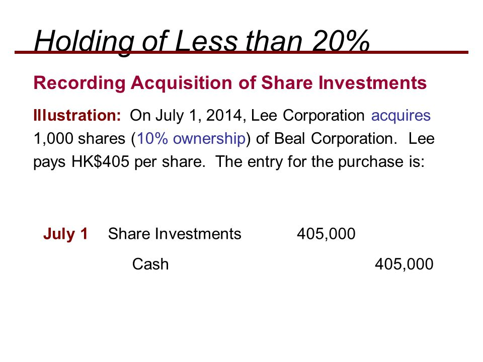 Holding of Less than 20% Recording Acquisition of Share Investments