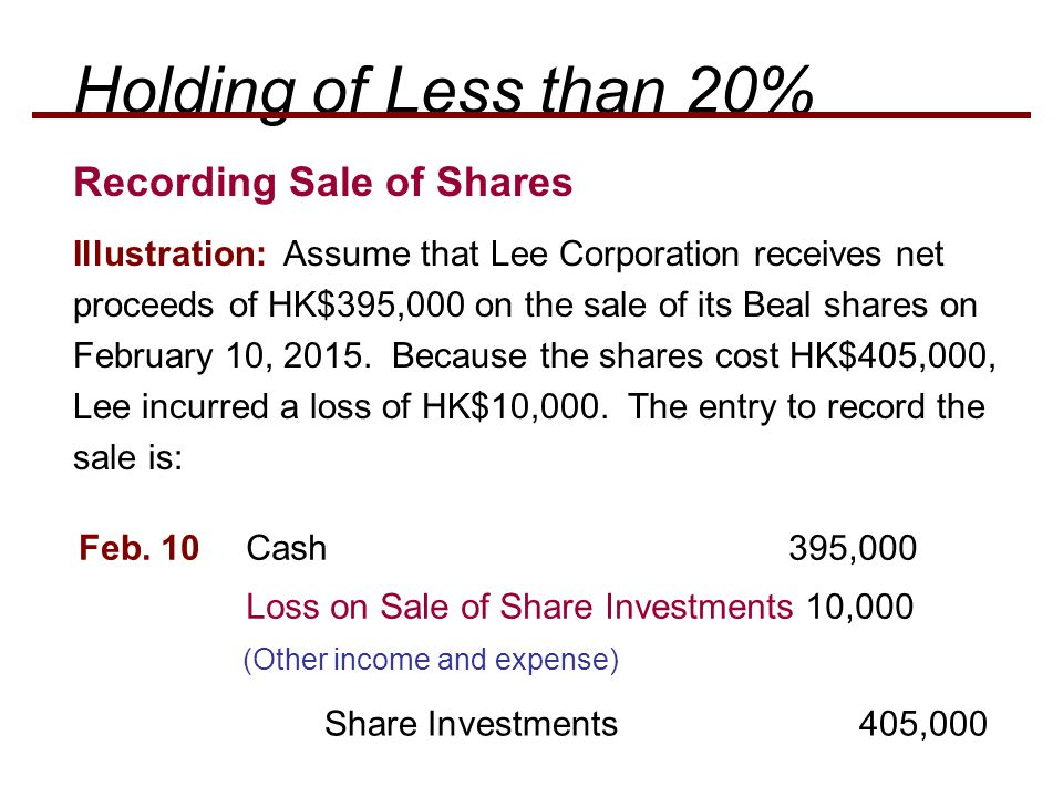 Holding of Less than 20% Recording Sale of Shares