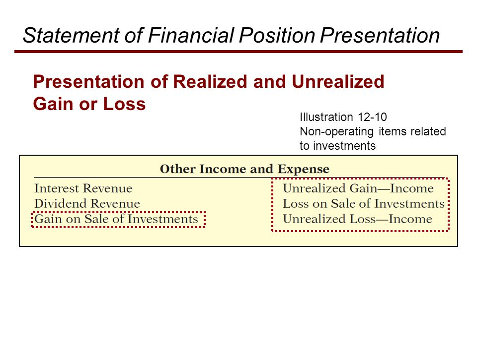 Statement of Financial Position Presentation