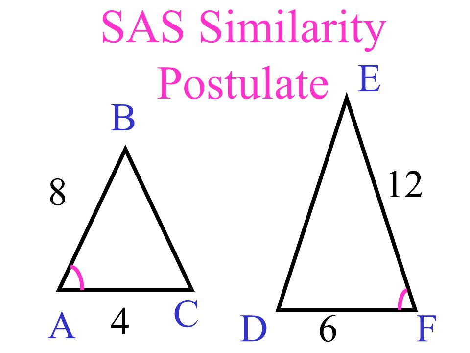 SAS Similarity Postulate