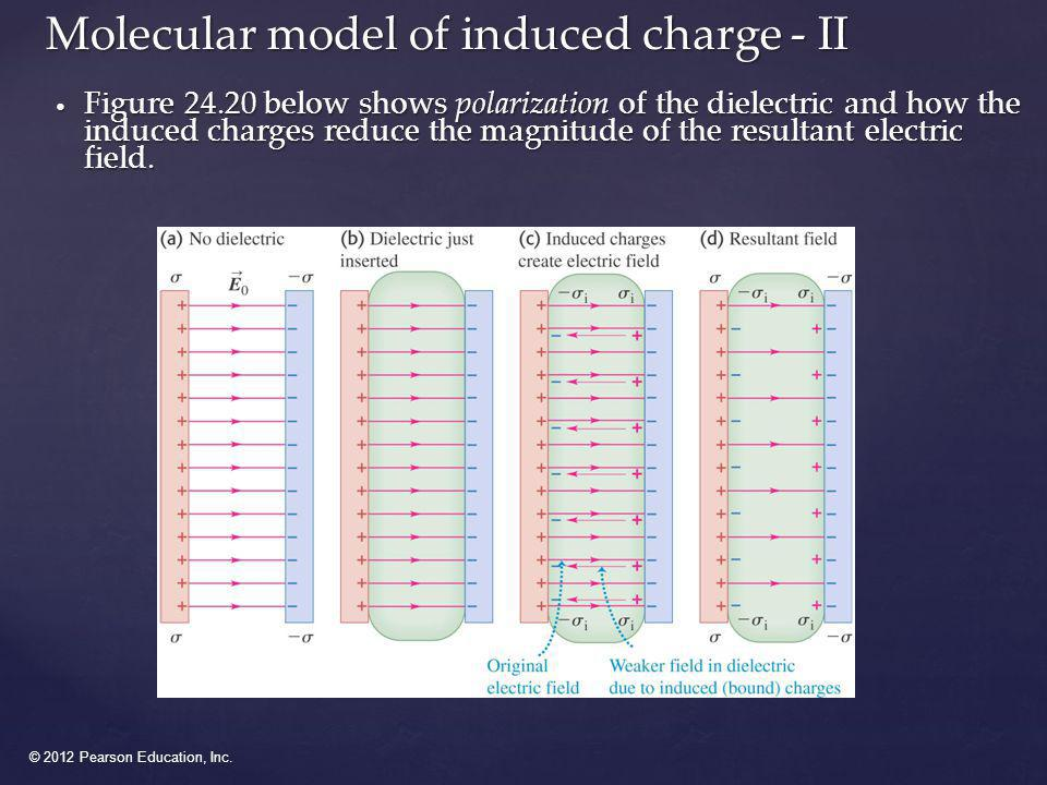 Molecular model of induced charge - II
