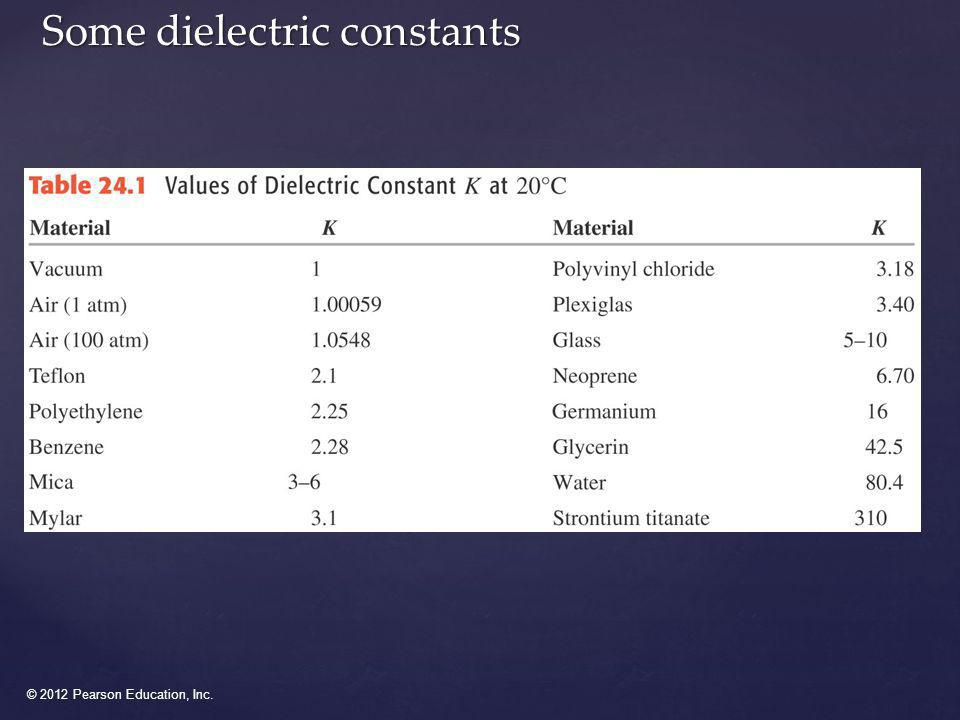 Some dielectric constants