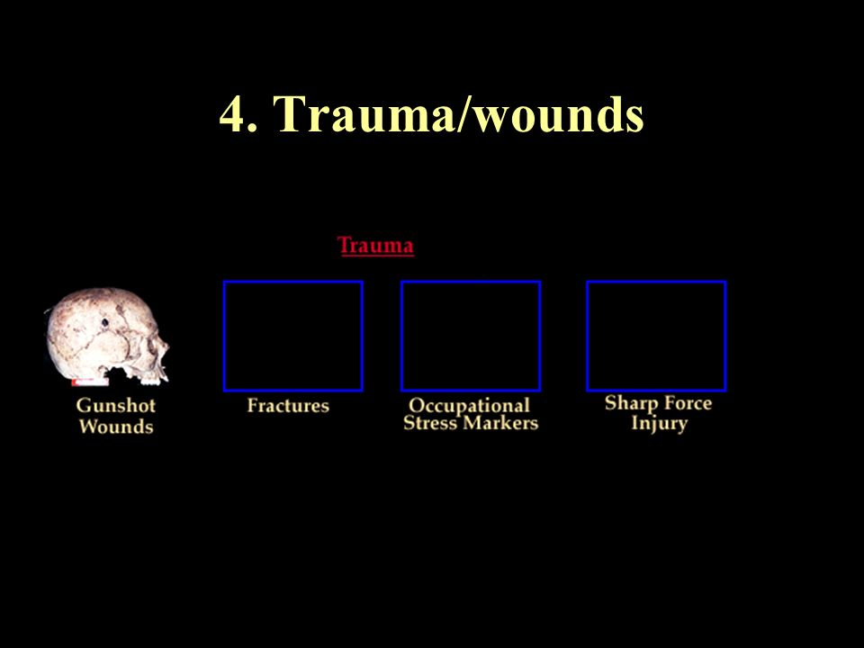 4. Trauma/wounds