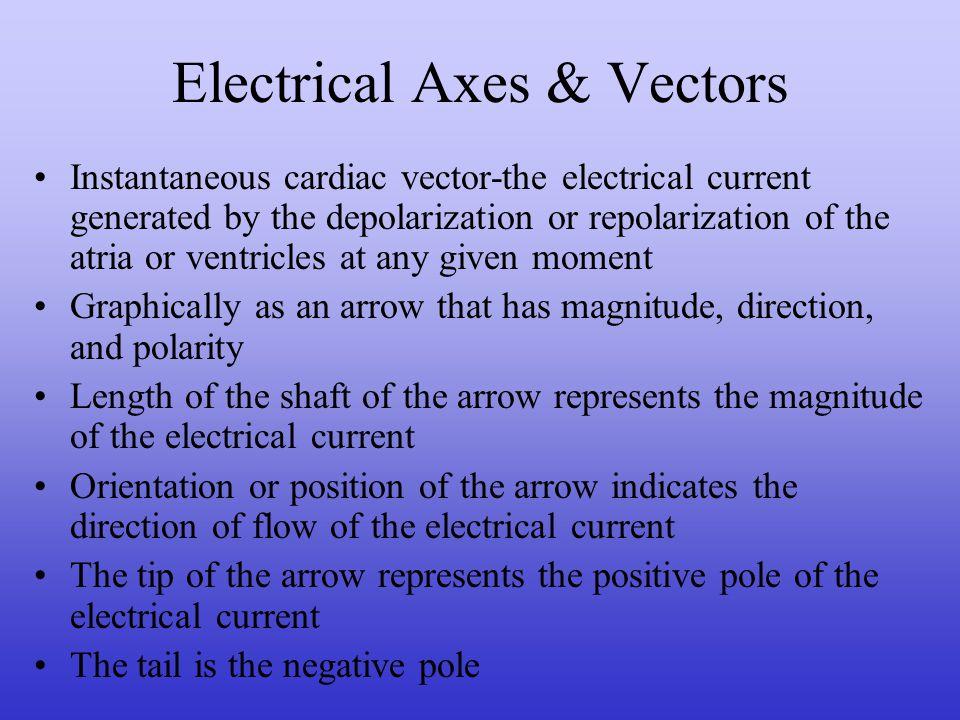 Electrical Axes & Vectors
