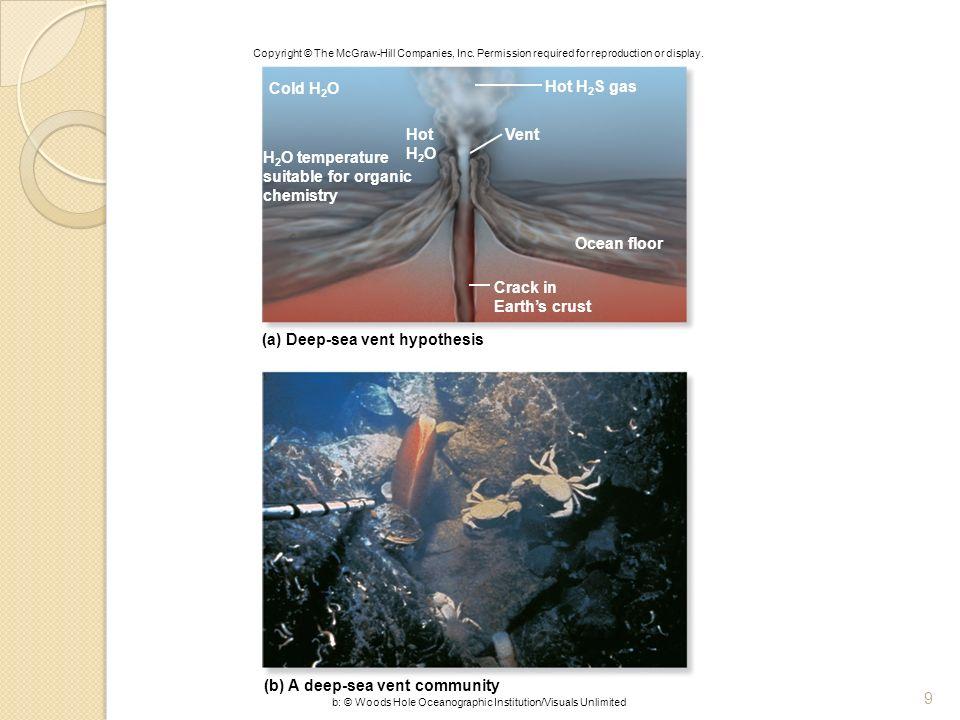 b: © Woods Hole Oceanographic Institution/Visuals Unlimited