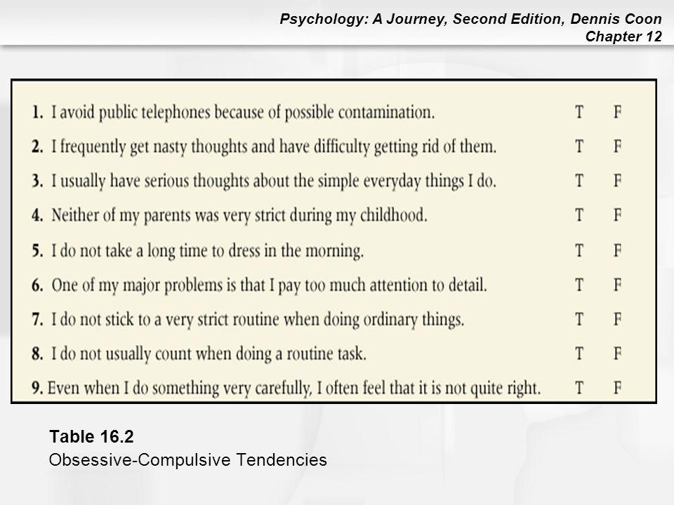 Table 16.2 Obsessive-Compulsive Tendencies