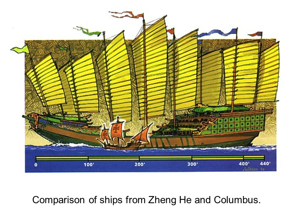 Comparison of ships from Zheng He and Columbus.