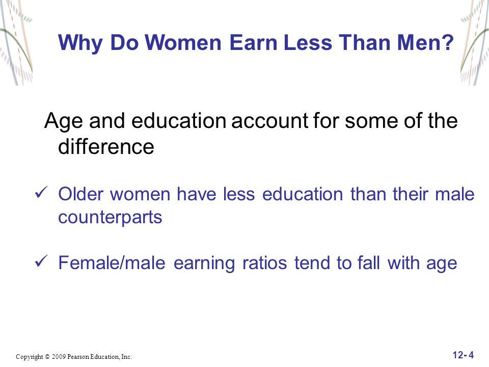 Why Do Women Earn Less Than Men