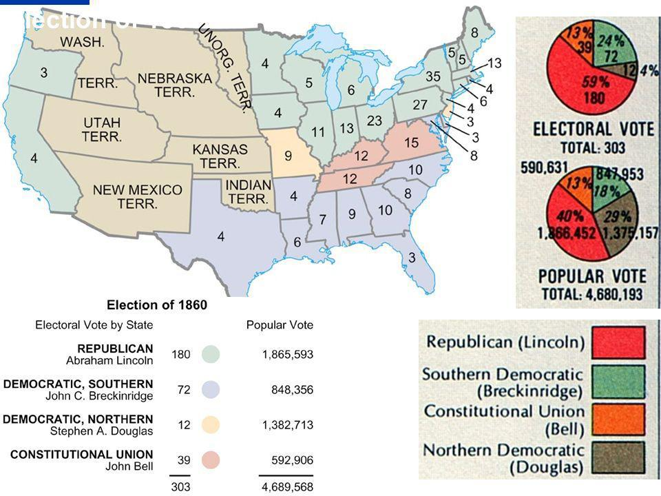 Election of 1860: