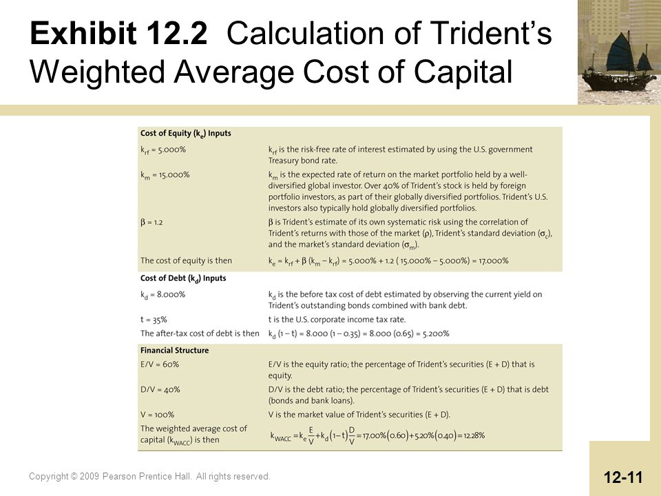 Exhibit 12.2 Calculation of Trident's Weighted Average Cost of Capital