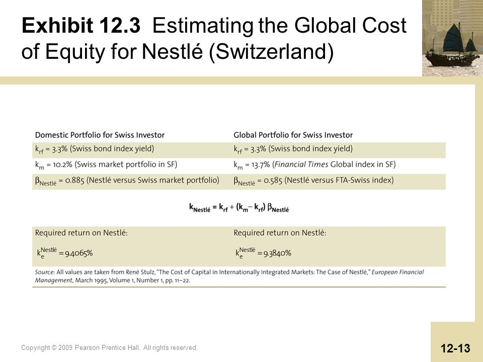 Exhibit 12.3 Estimating the Global Cost of Equity for Nestlé (Switzerland)