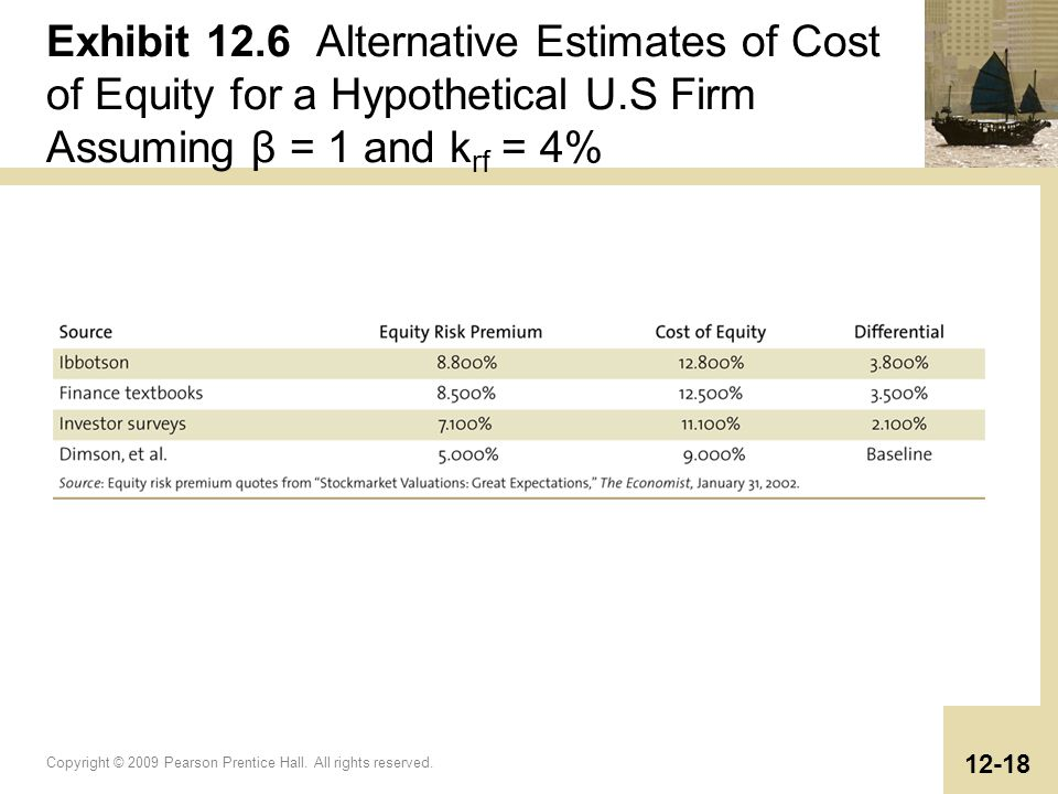 Exhibit 12.6 Alternative Estimates of Cost of Equity for a Hypothetical U.S Firm Assuming β = 1 and krf = 4%