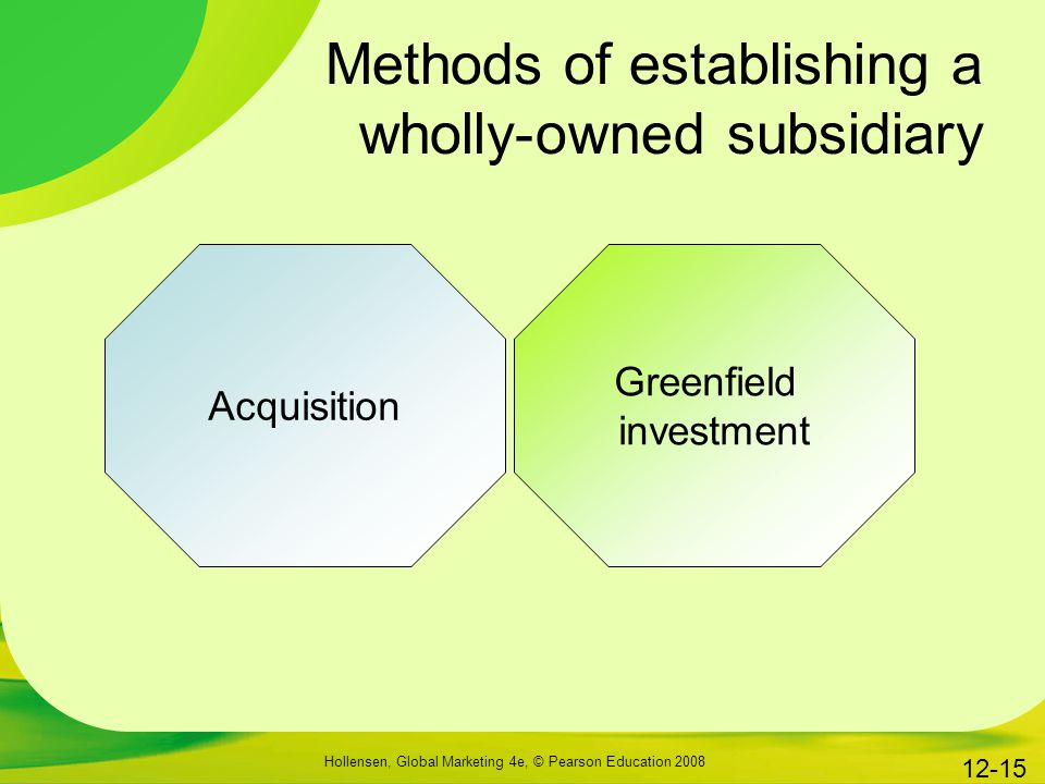 Methods of establishing a wholly-owned subsidiary