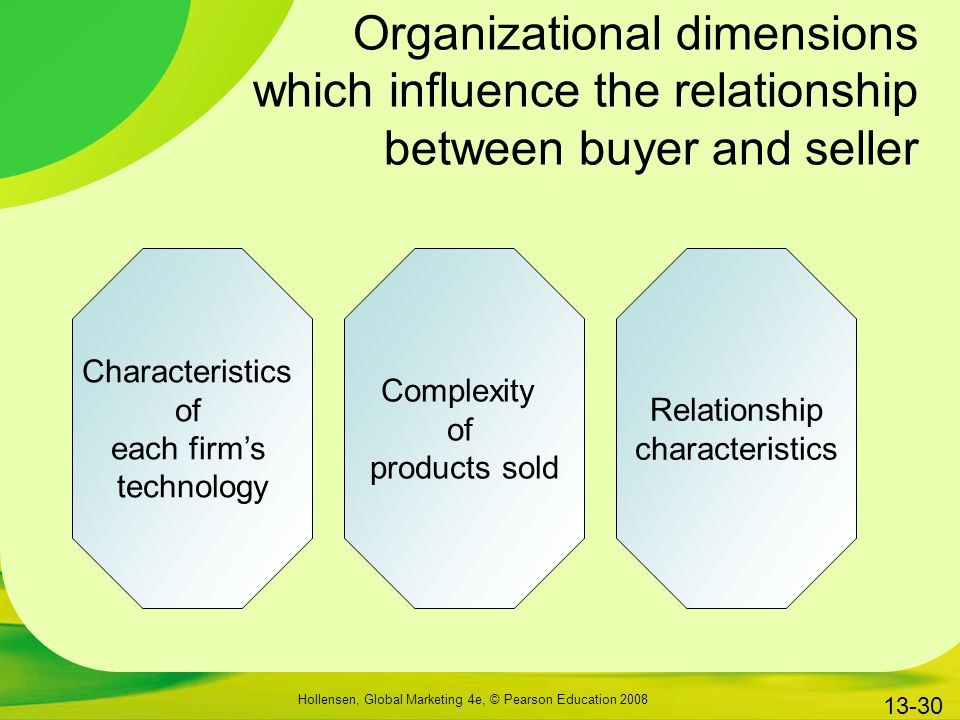 Organizational dimensions which influence the relationship between buyer and seller