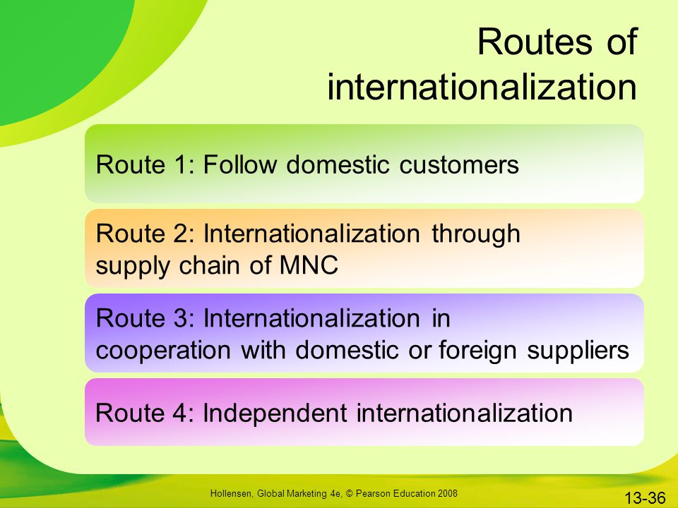Routes of internationalization