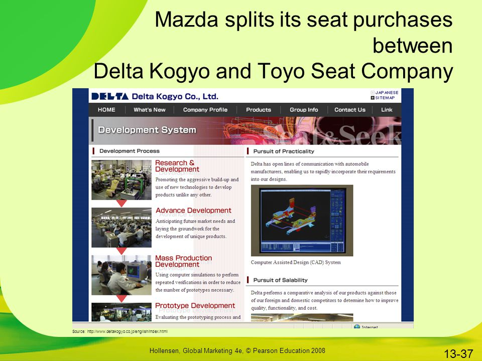 Mazda splits its seat purchases between Delta Kogyo and Toyo Seat Company