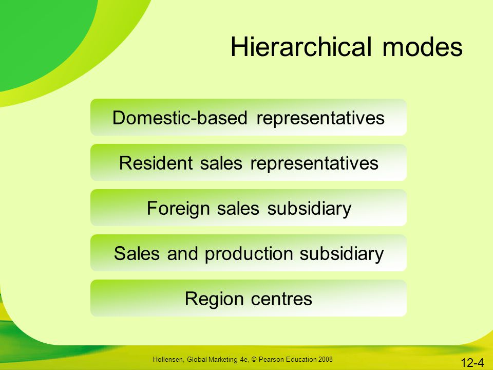 Hierarchical modes Domestic-based representatives