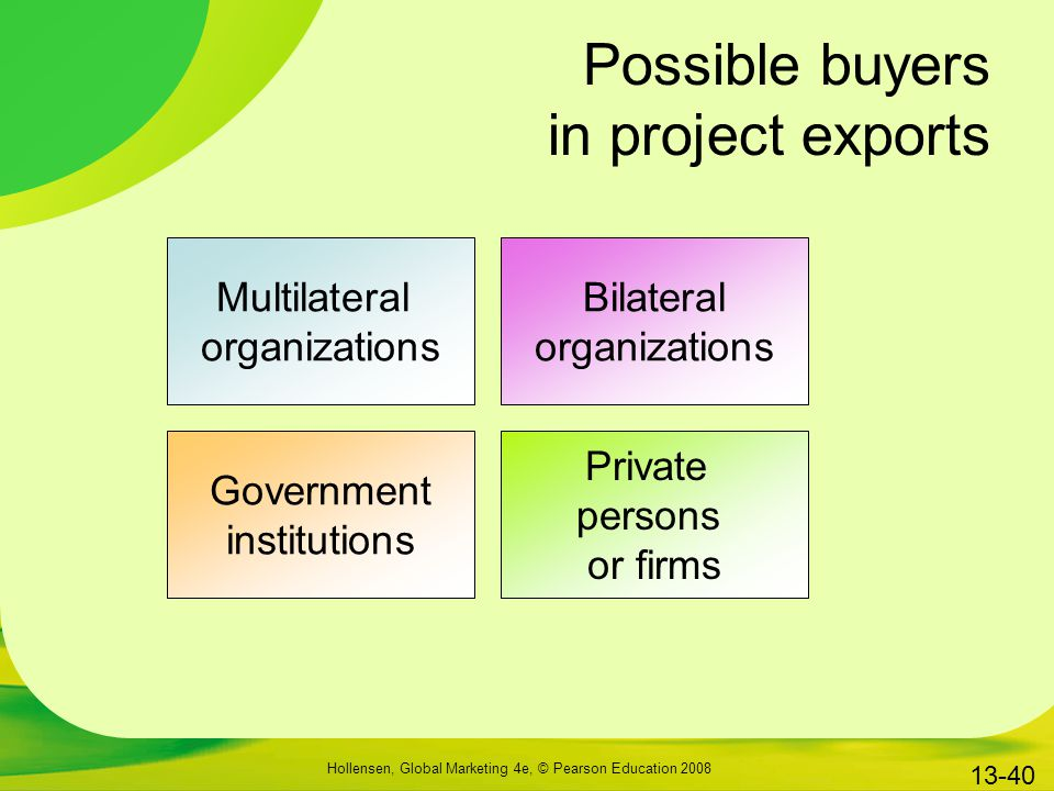 Possible buyers in project exports