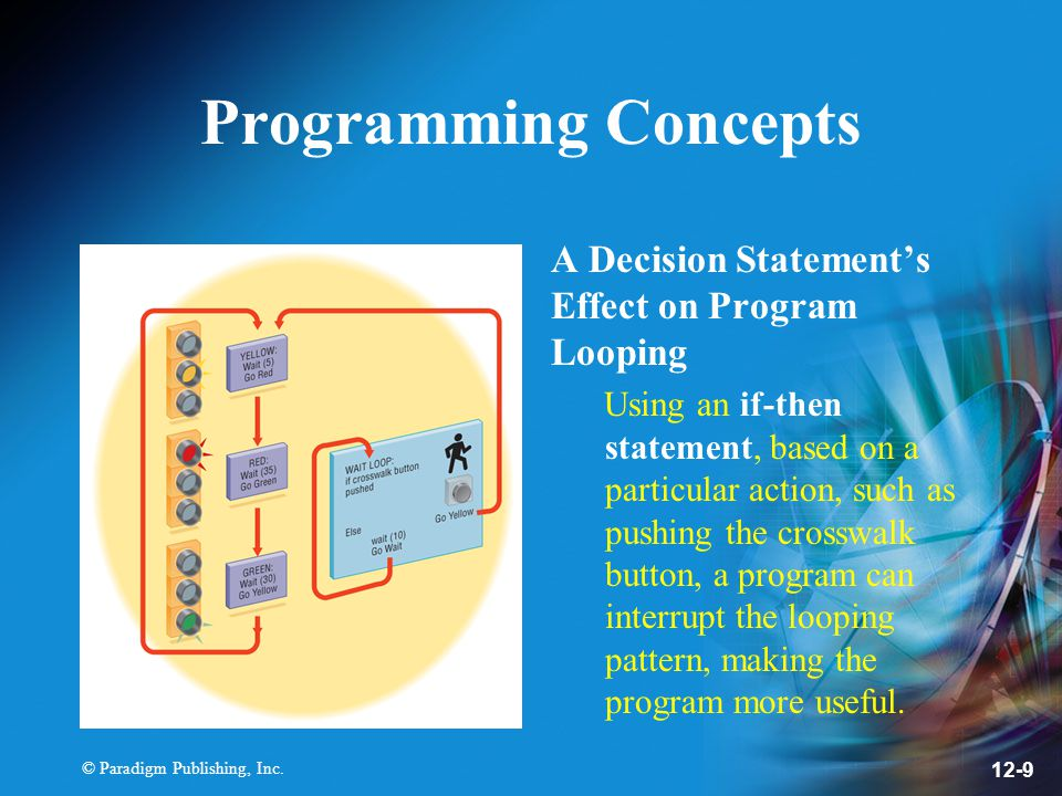 Programming Concepts A Decision Statement's Effect on Program Looping