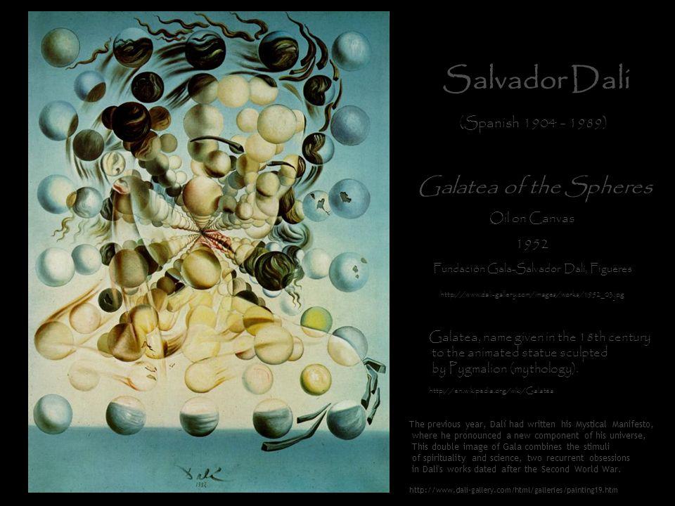 Fundación Gala-Salvador Dalí, Figueres