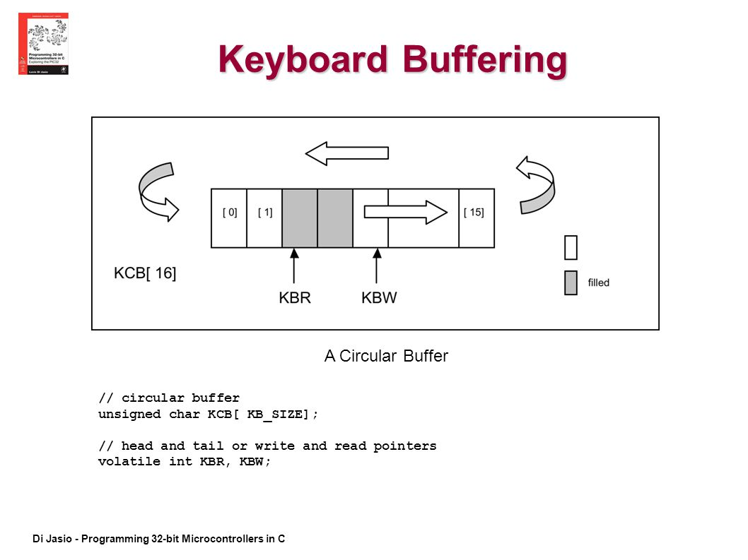Keyboard Buffering A Circular Buffer // circular buffer