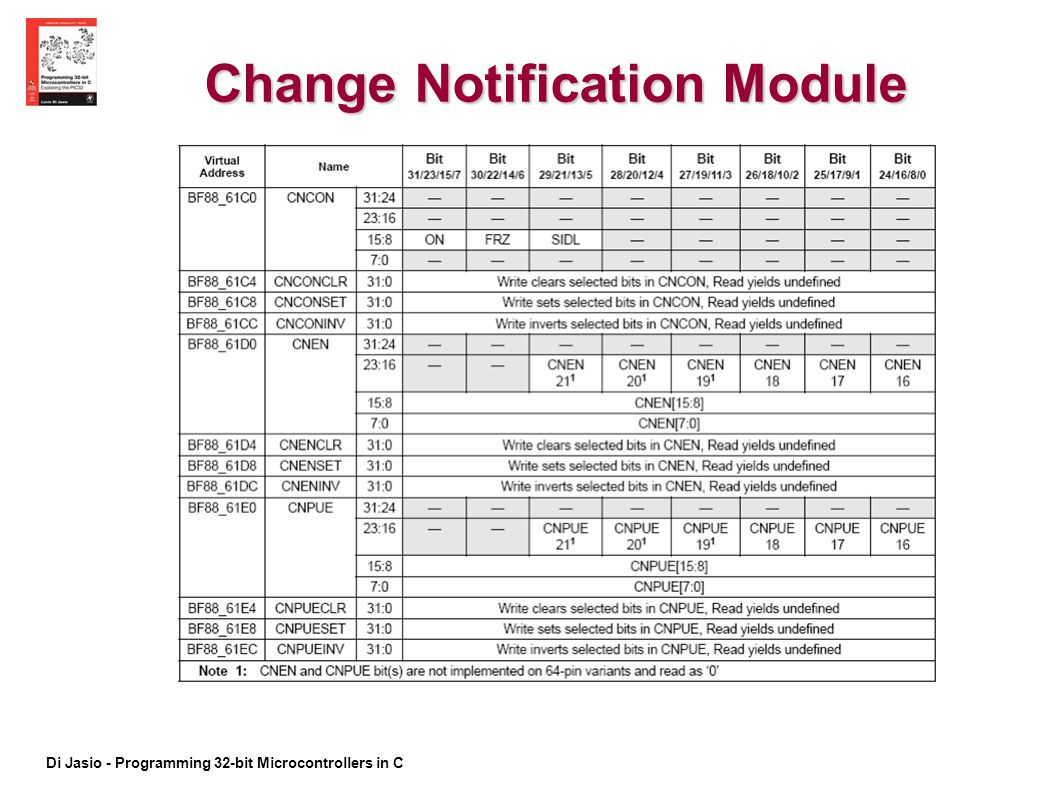 Change Notification Module
