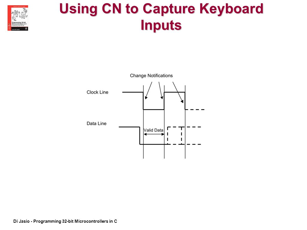Using CN to Capture Keyboard Inputs