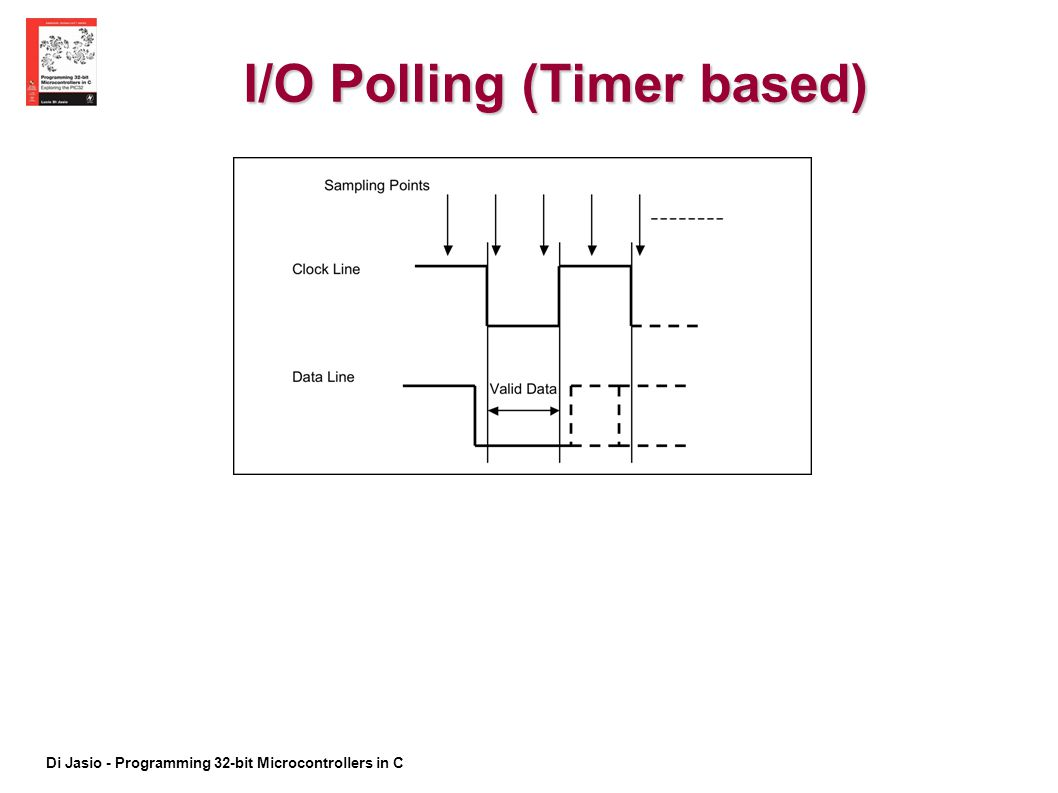 I/O Polling (Timer based)