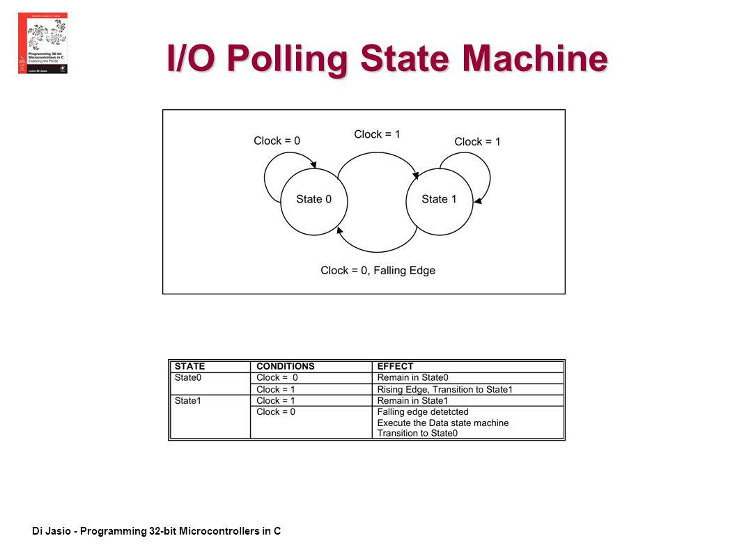 I/O Polling State Machine