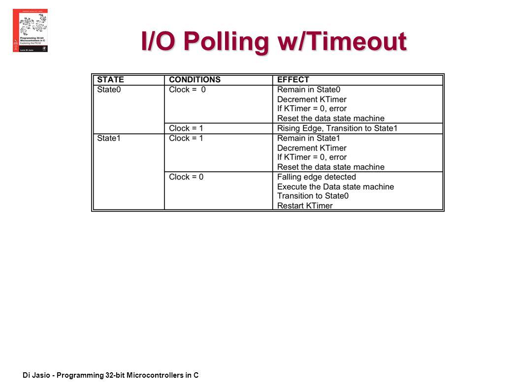 I/O Polling w/Timeout