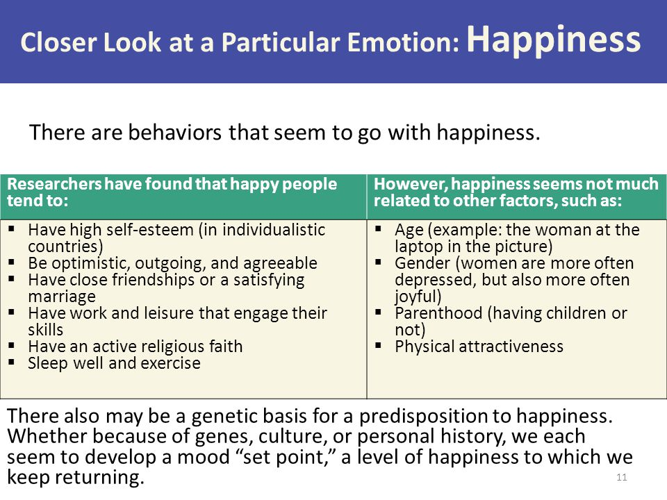 Closer Look at a Particular Emotion: Happiness