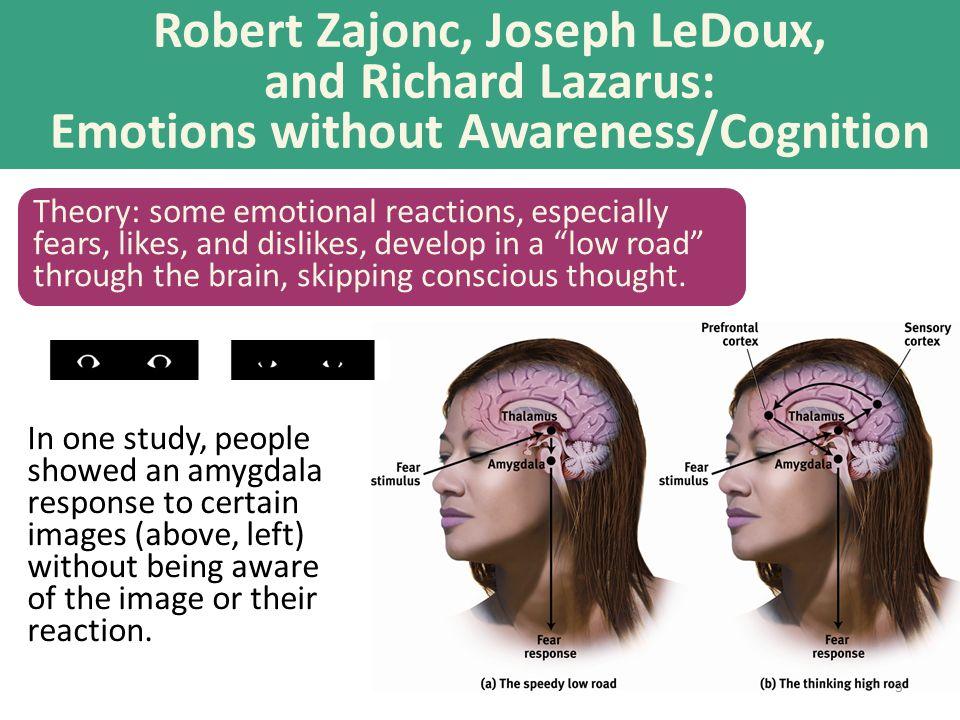 Robert Zajonc, Joseph LeDoux, and Richard Lazarus: Emotions without Awareness/Cognition