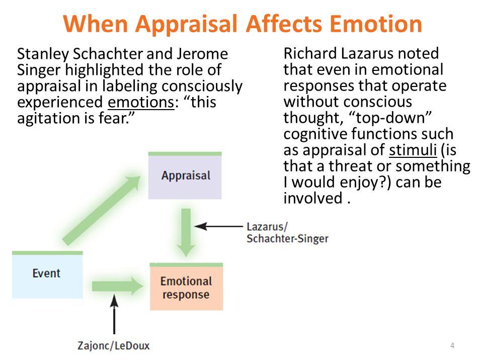 When Appraisal Affects Emotion