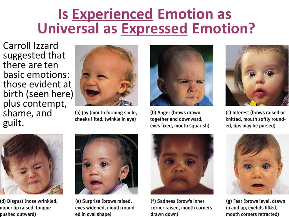 Is Experienced Emotion as Universal as Expressed Emotion