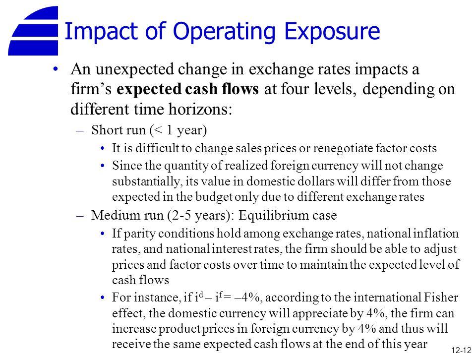 Impact of Operating Exposure