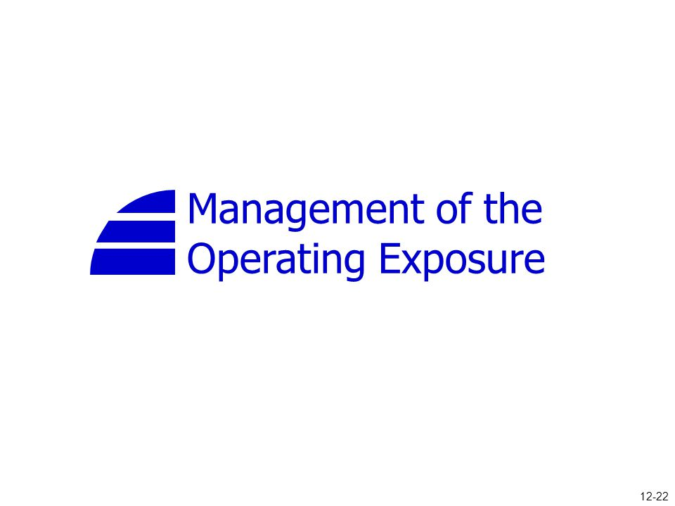 Management of the Operating Exposure