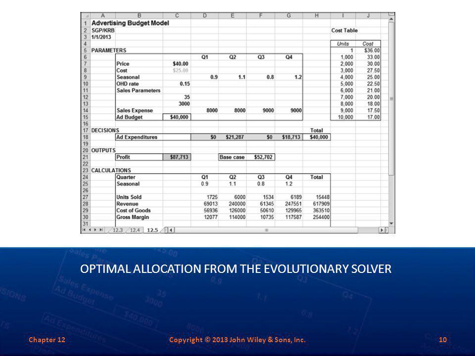 Optimal Allocation from the Evolutionary Solver