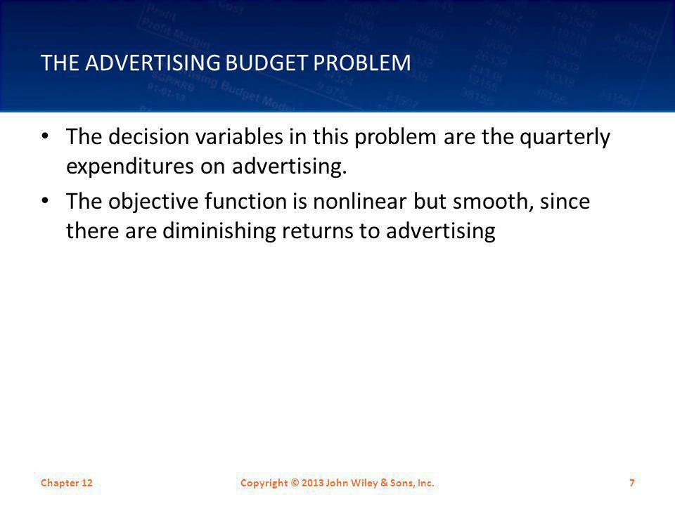 The Advertising Budget Problem